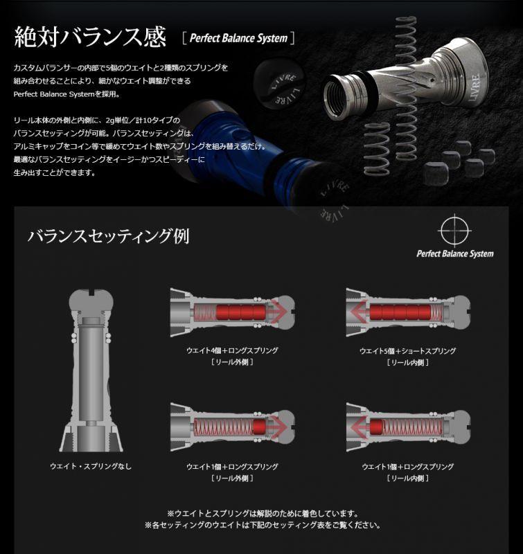 画像4: 17限定さくらリミテッドカスタムバランサー(ショートモデル) C1 タイプ