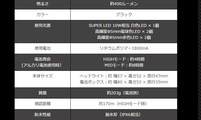 画像4: ZEXUS ZX‐R350  約400ルーメン ( 40%Off )