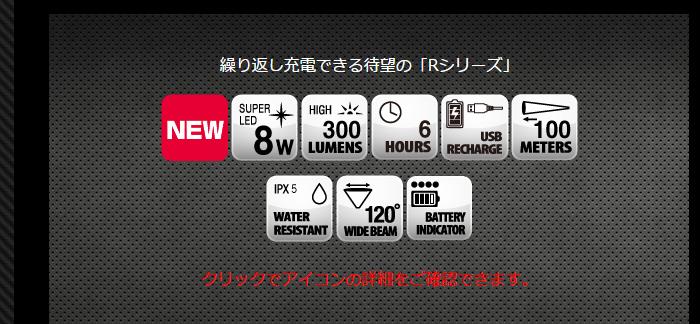 画像3: ZEXUS ZX-R260 約300ルーメン (40%Off)