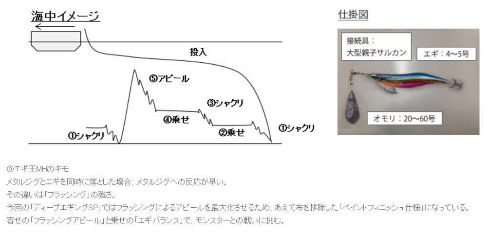 画像3: YAMASHITA エギ王 MH 5.0号 ディープエギングSP ( 40%Off )