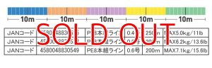 画像2: マルチカラーX8-PE 0.6号 200m