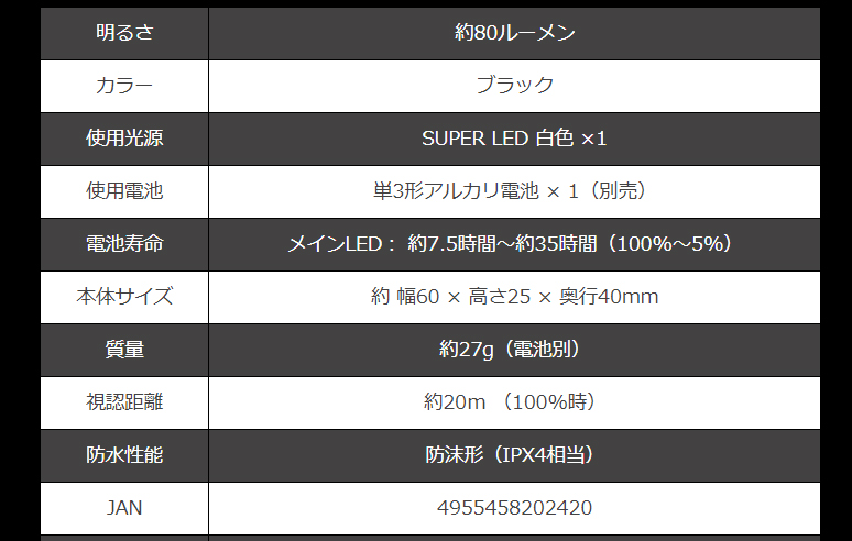 画像5: ZEXUS ZX-S240  ( 30%Off )