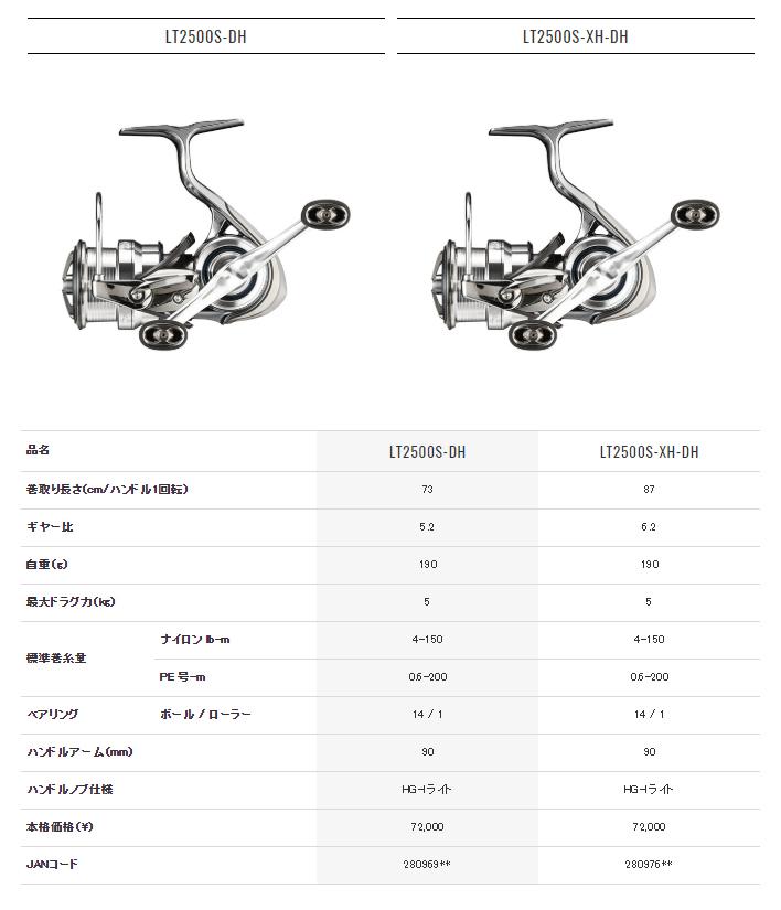 画像1: DAIWA EXIST LT2500S-DH (5%OFF)