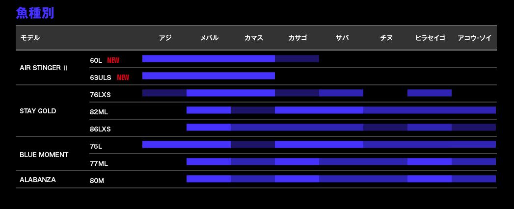 画像5: APIA AIR STINGER II 63ULS (20%OFF)