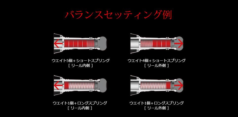 画像2: LIVRE 10thモデル カスタムバランサー ブラック/チタン C2  (15%Off )