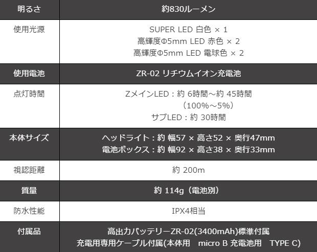 画像2: ZEXUS ZX-R370(充電タイプ)40%OFF