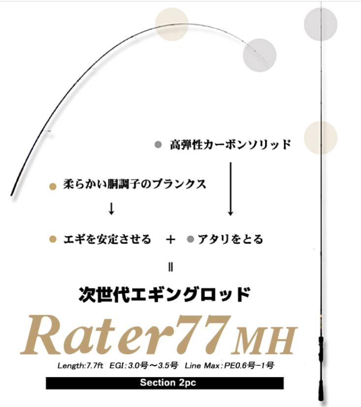 画像2: BLACK LION Rater77MH (10%Off)