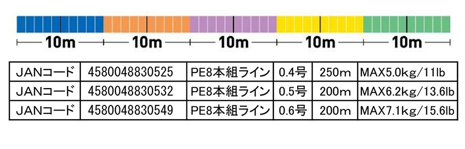 画像2: NEW! マルチカラーPE-8BRAID  0.4号 ( 250m )